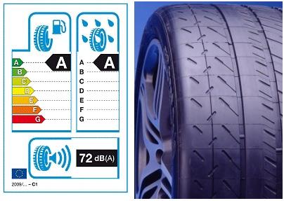 EU Tyre Labelling Chart